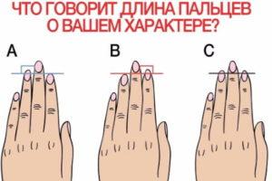 Гадание по длине пальцев